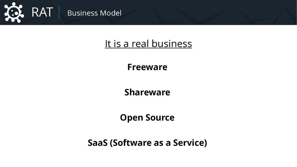 Freeware Shareware Open Source SaaS (Software a...