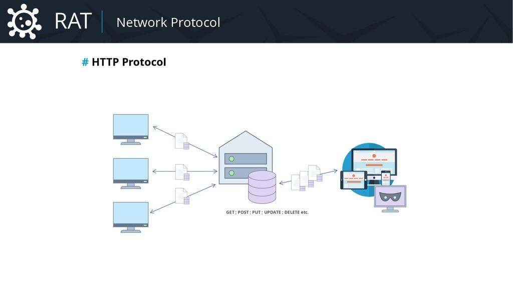 Malware Network Protocol # HTTP Protocol RAT Ne...