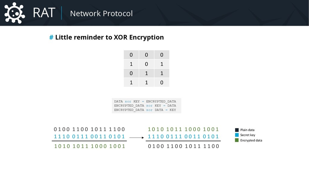 Malware Network Protocol # Little reminder to X...
