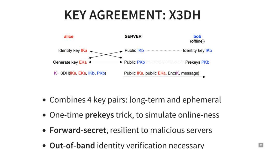 KEY AGREEMENT: X3DH Combines 4 key pairs: long-...