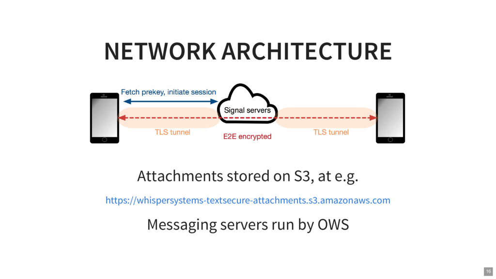 NETWORK ARCHITECTURE Attachments stored on S3, ...