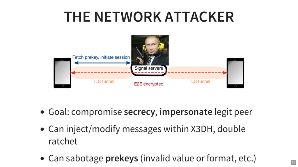 THE NETWORK ATTACKER Goal: compromise secrecy, ...
