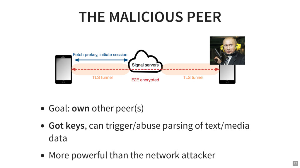 THE MALICIOUS PEER Goal: own other peer(s) Got ...
