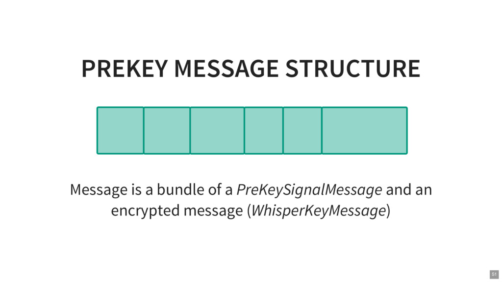 PREKEY MESSAGE STRUCTURE Message is a bundle of...