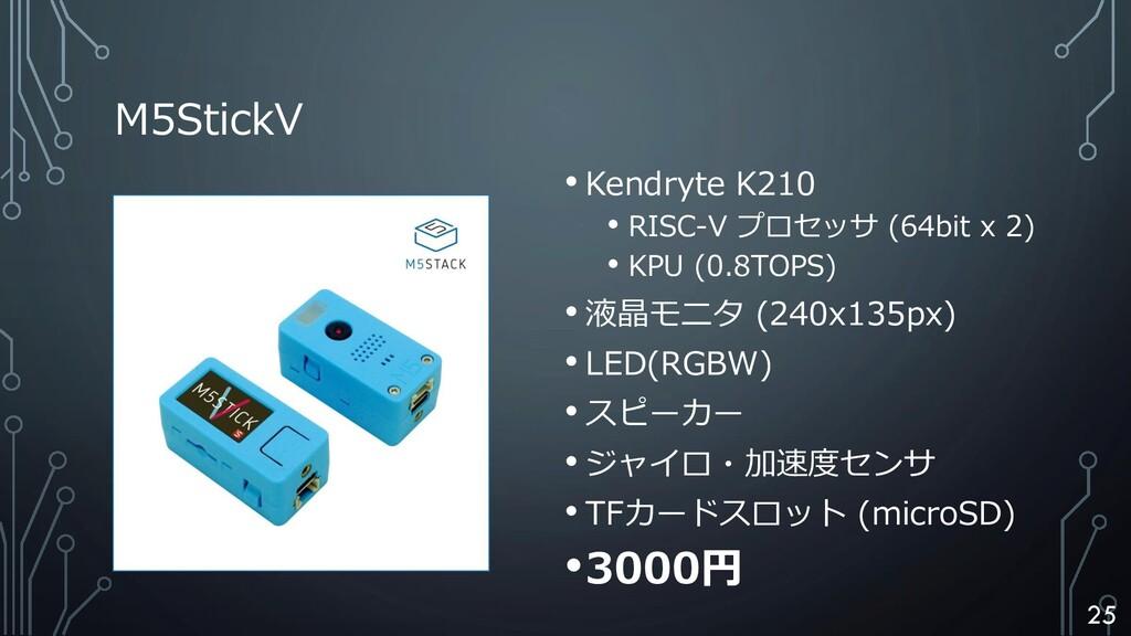 M5StickV • Kendryte K210 • RISC-V プロセッサ (64bit ...