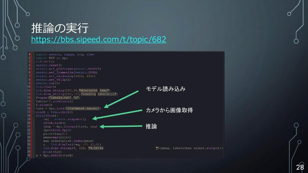 推論の実行 https://bbs.sipeed.com/t/topic/682 カメラから画...