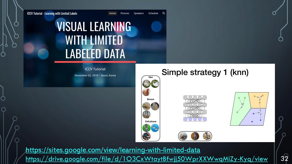 https://sites.google.com/view/learning-with-lim...