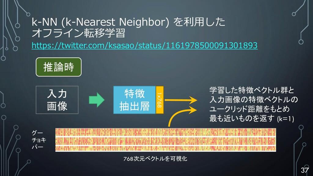 k-NN (k-Nearest Neighbor) を利用した オフライン転移学習 https...