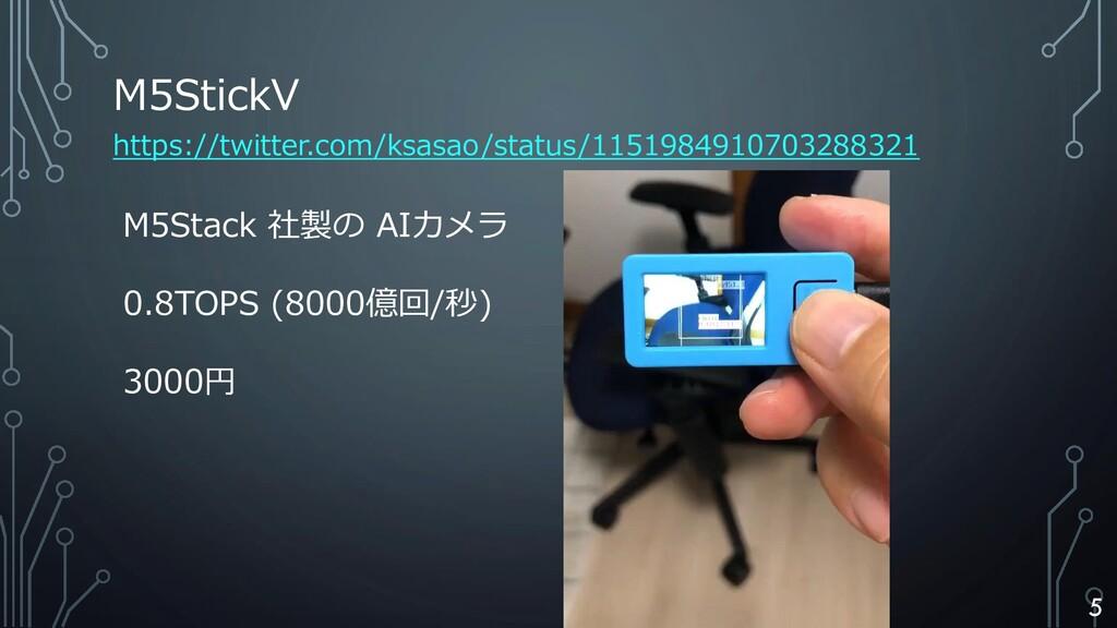 M5StickV https://twitter.com/ksasao/status/1151...