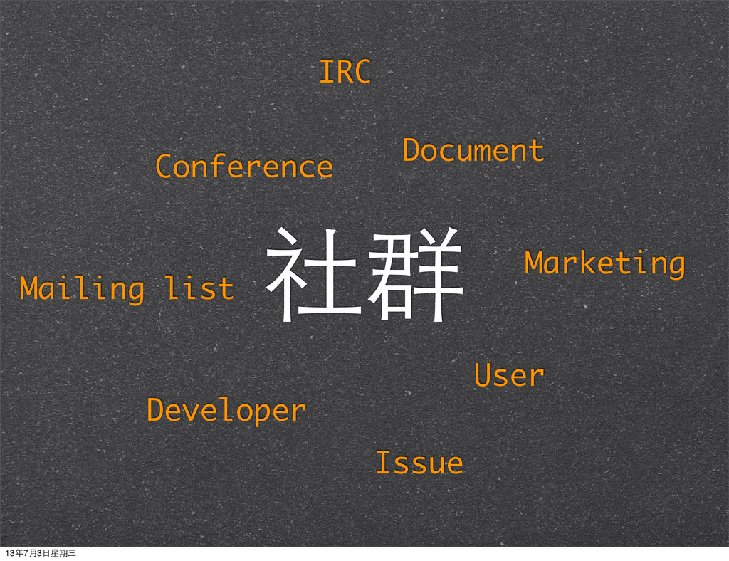 社群 Developer User Conference Issue Document Mar...