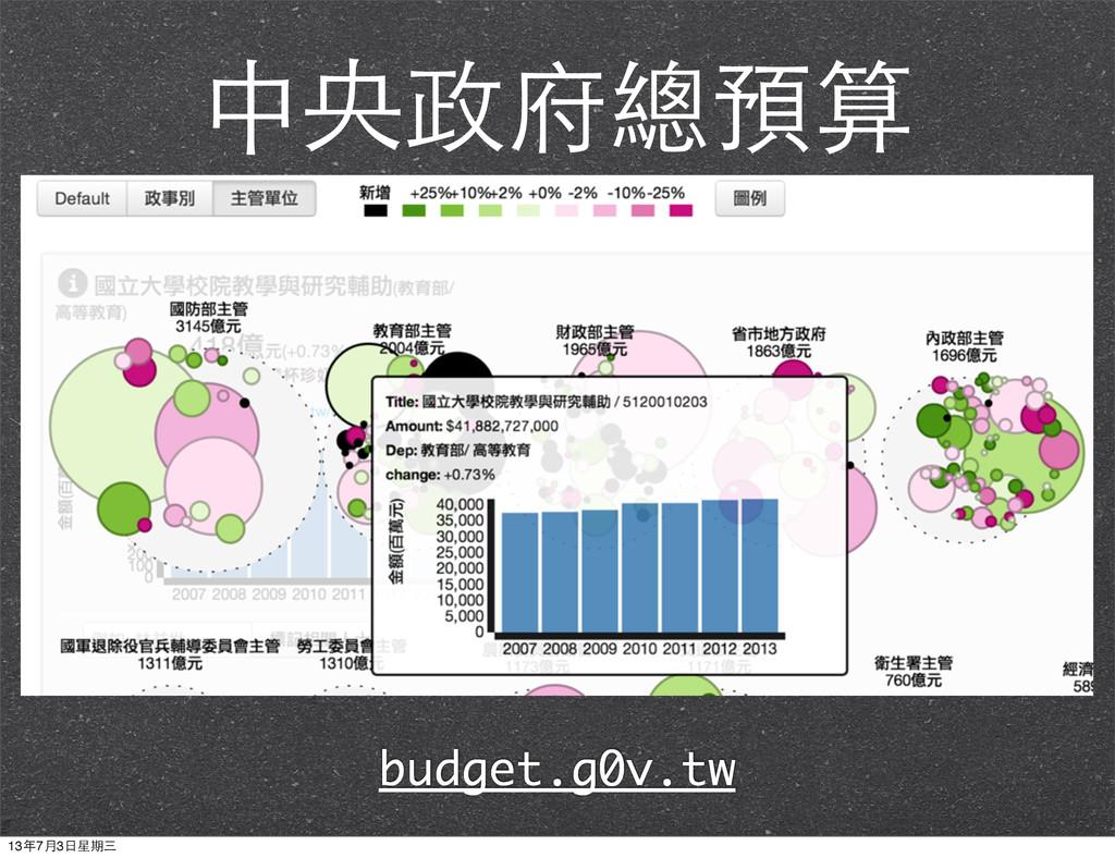 中央政府總預算 budget.g0v.tw 13年7月3⽇日星期三
