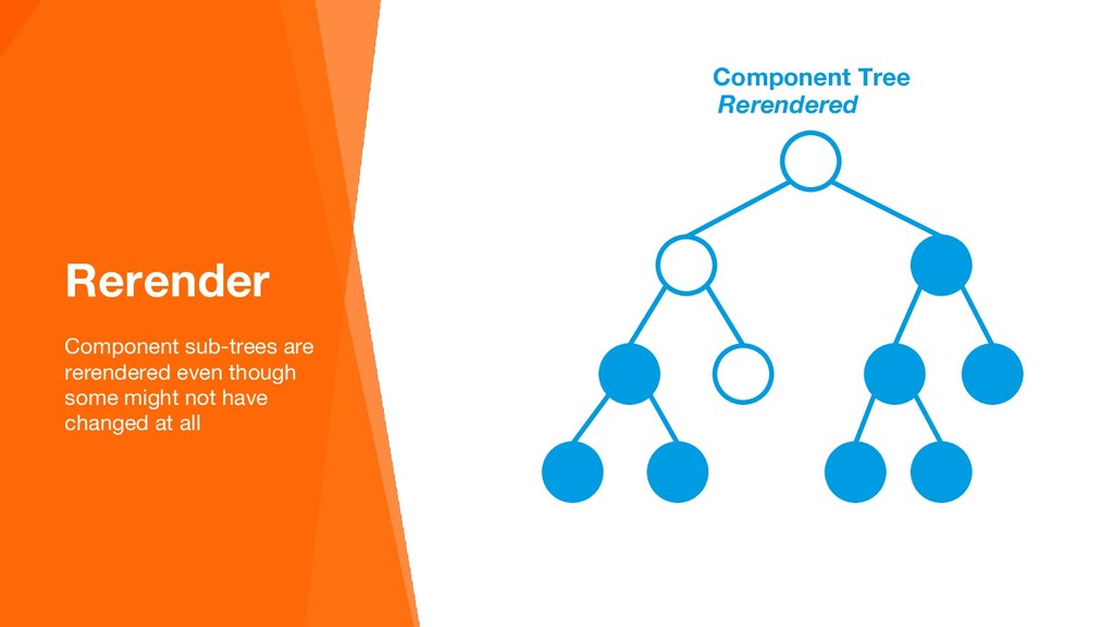 Component Tree Rerender Component sub-trees are...