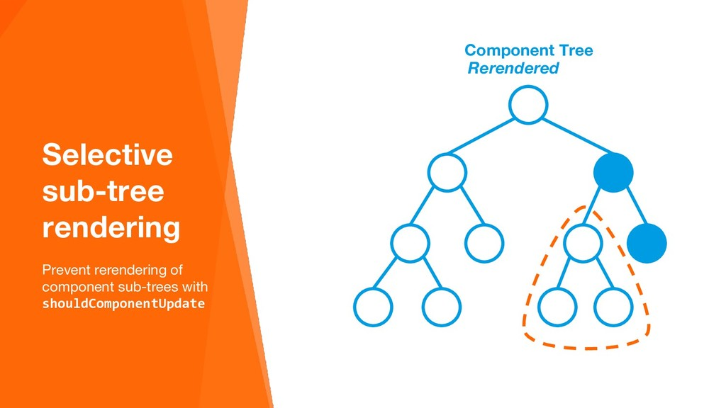 Component Tree Selective sub-tree rendering Pre...