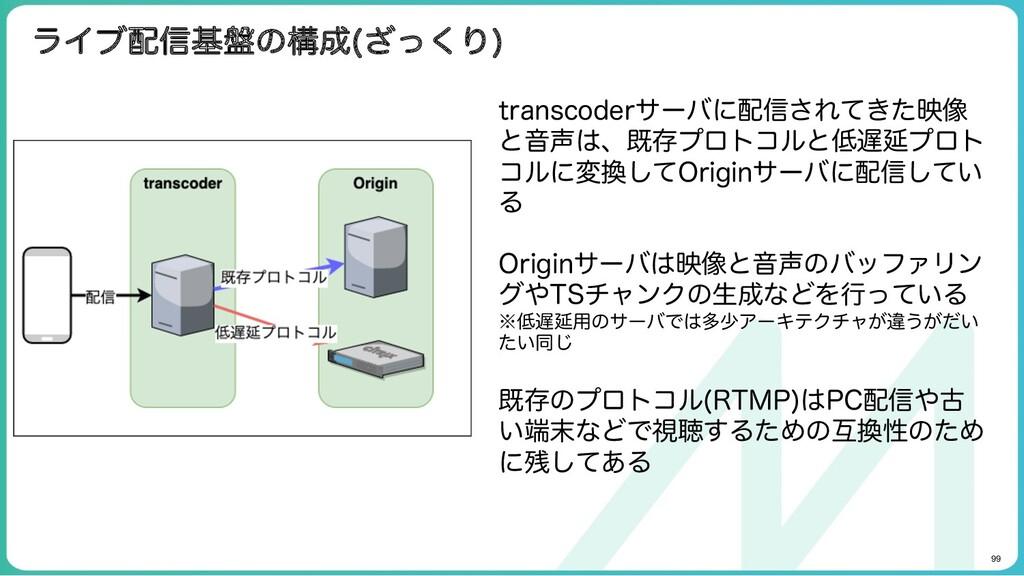 99 ライブ配信基盤の構成(ざっくり) transcoderサーバに配信されてきた映像と音 ...