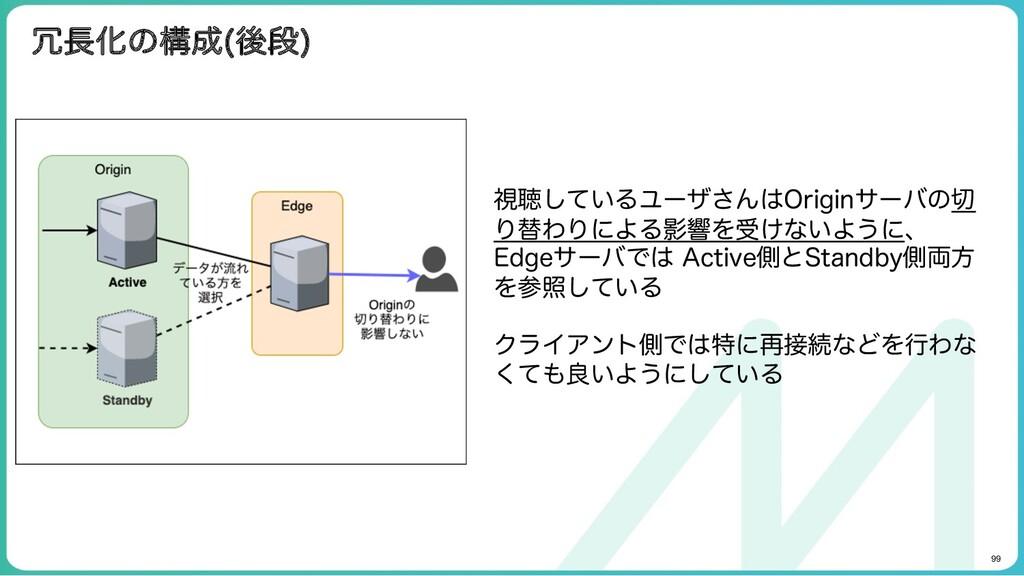 99 冗長化の構成(後段) 視聴しているユーザさんはOriginサーバの切り替 わりによる影...