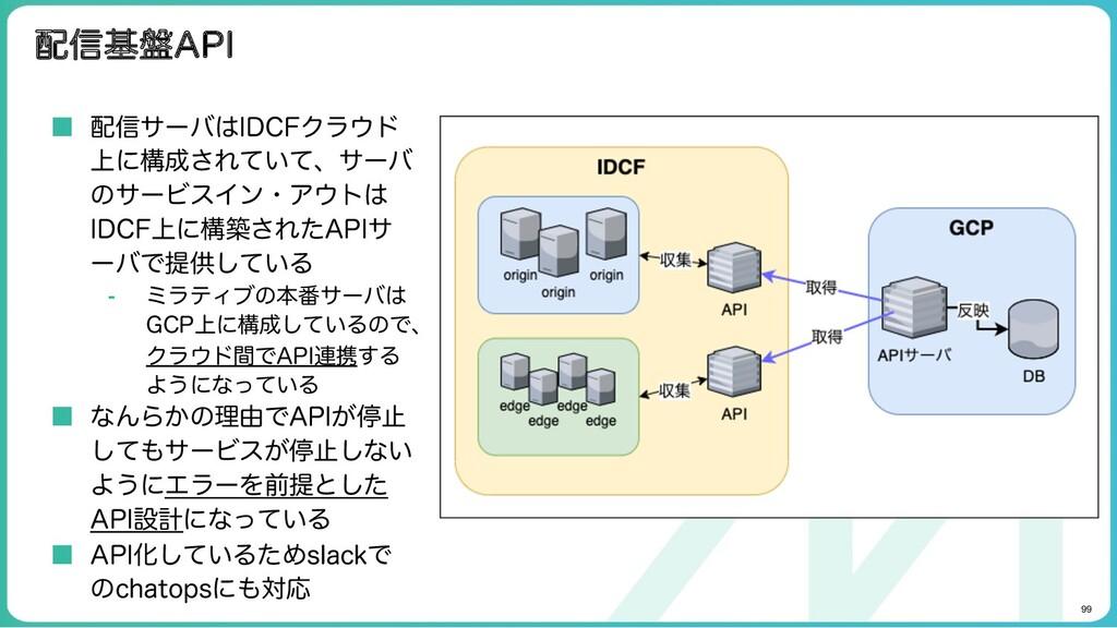 99 配信基盤API ■ 配信サーバはIDCFクラウド上に 構成されていて、サーバのサー ビ...