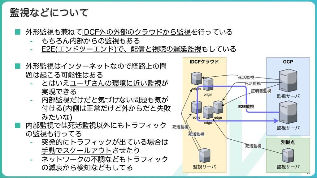 99 監視などについて ■ 外形監視も兼ねてIDCF外の外部のクラウドから監視 を行っている...
