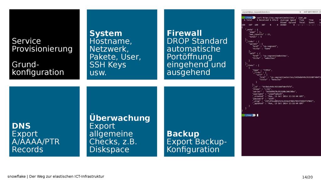 14 snowflake | Der Weg zur elastischen ICT-Infr...