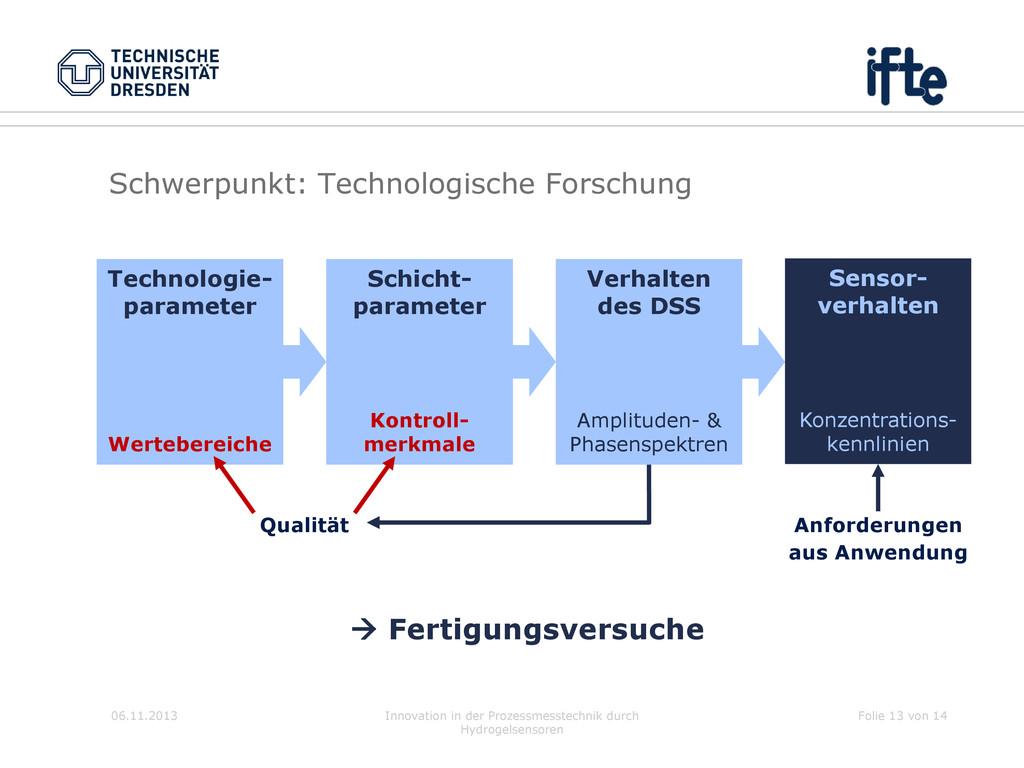 Schwerpunkt: Technologische Forschung 06.11.201...
