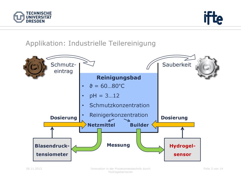 Hydrogel- sensor 06.11.2013 Innovation in der P...