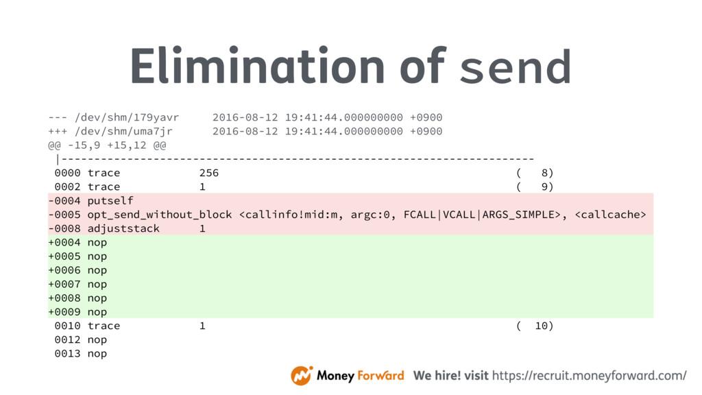 Elimination of send --- /dev/shm/179yavr 2016-0...