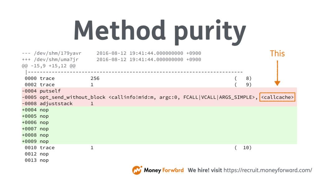 Method purity --- /dev/shm/179yavr 2016-08-12 1...