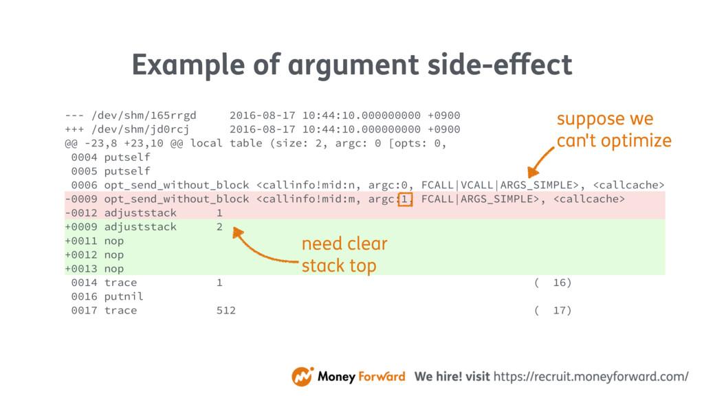 Example of argument side-effect --- /dev/shm/165...