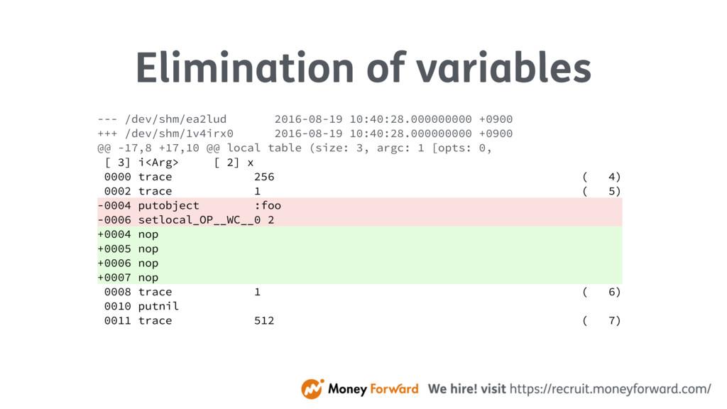 Elimination of variables --- /dev/shm/ea2lud 20...