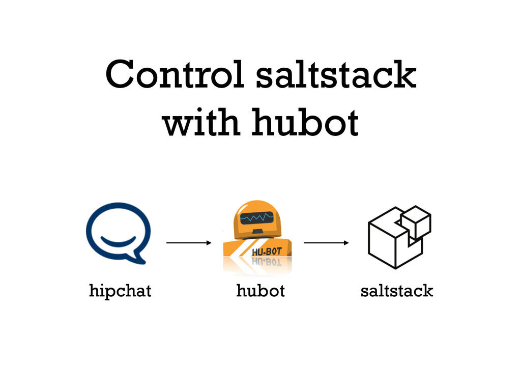 Control saltstack with hubot hipchat hubot salt...