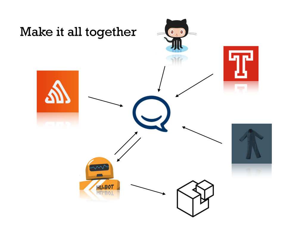Make it all together
