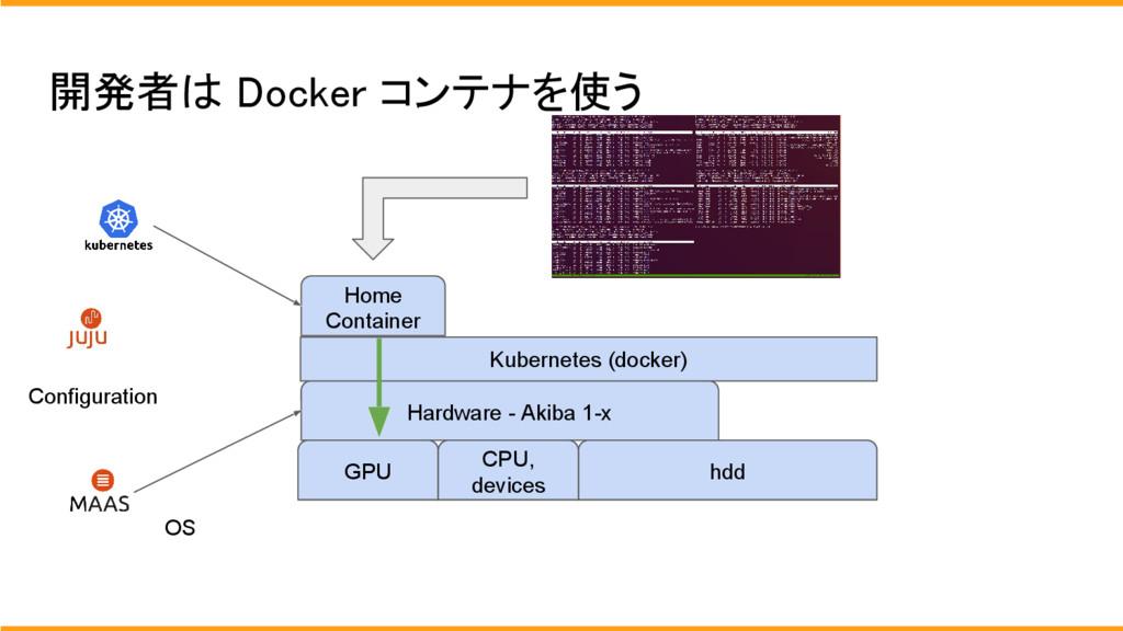 開発者は Docker コンテナを使う Hardware - Akiba 1-x OS hdd...