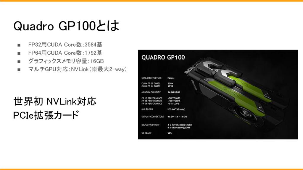 Quadro GP100とは ■ FP32用CUDA Core数:3584基 ■ FP64用C...