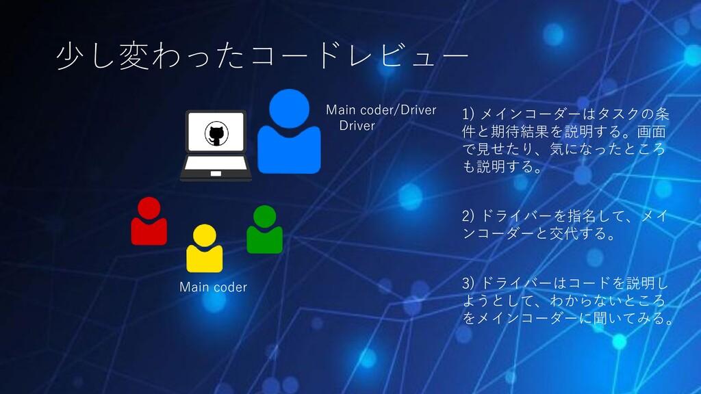 Main coder/Driver Driver Main coder 1) メインコーダーは...