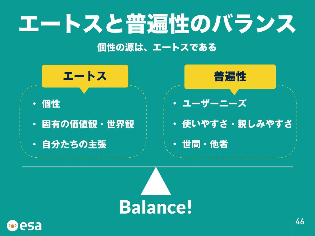 !46 ݸੑͷݯɺΤʔτεͰ͋Δ Τʔτεͱීวੑͷόϥϯε Balance! Τʔτε ී...
