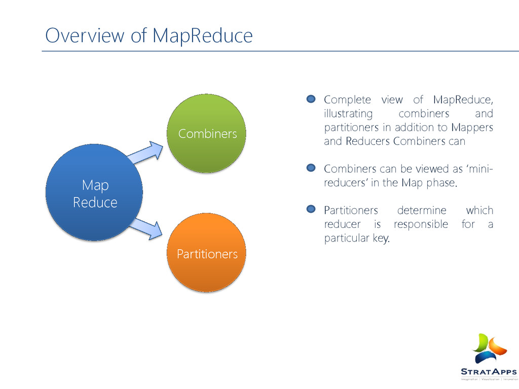 Overview of MapReduce Combiners Partitioners Ma...