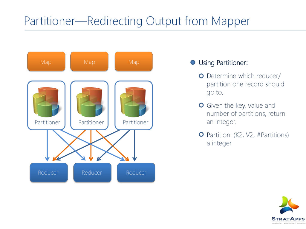 Partitioner—Redirecting Output from Mapper Usin...