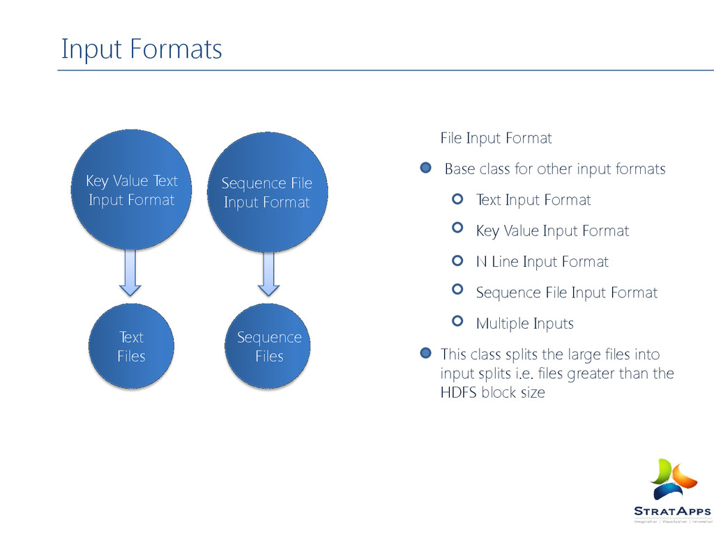 Input Formats File Input Format Base class for ...