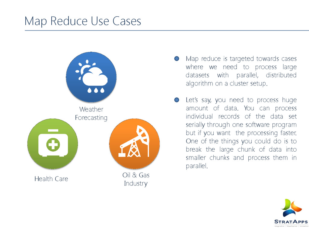 Map Reduce Use Cases Weather Forecasting Health...