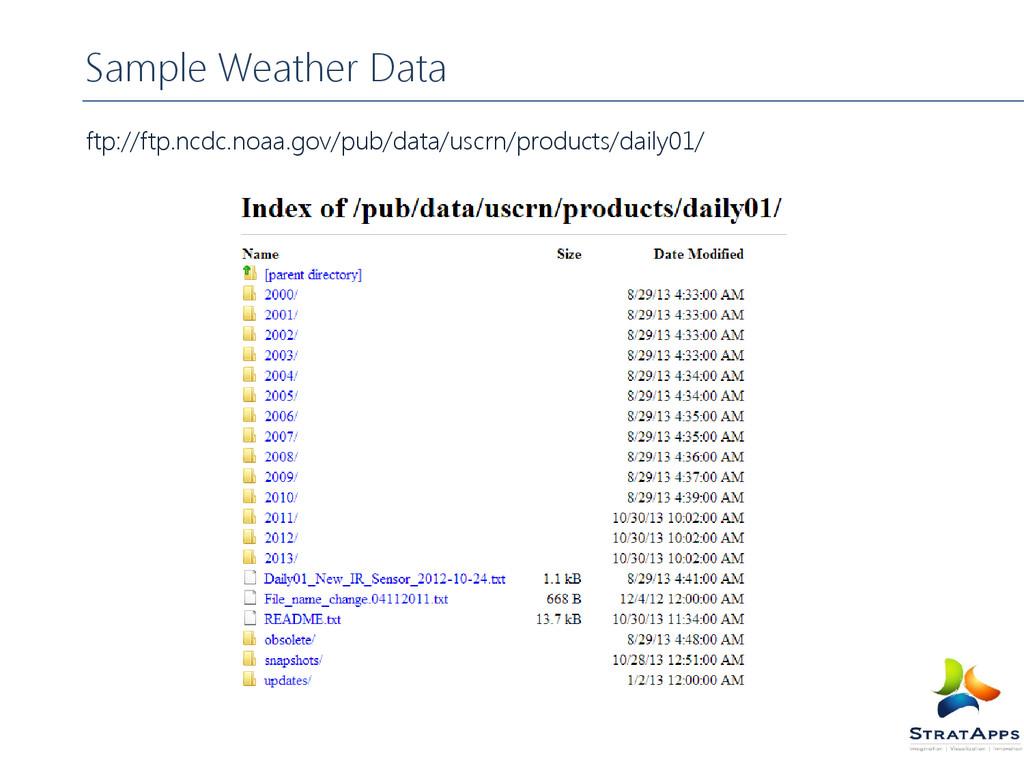 Sample Weather Data ftp://ftp.ncdc.noaa.gov/pub...
