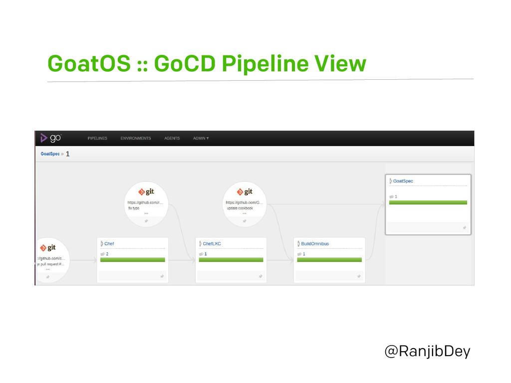 GoatOS :: GoCD Pipeline View @RanjibDey