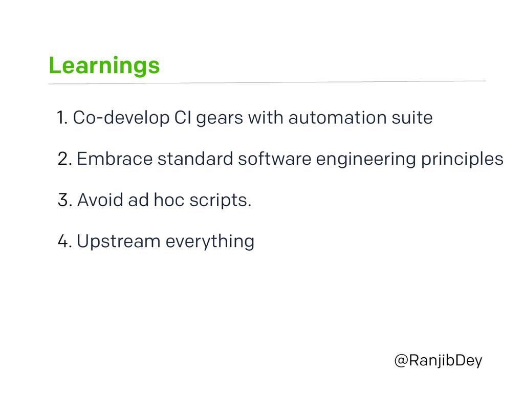 Learnings @RanjibDey 1. Co-develop CI gears wit...