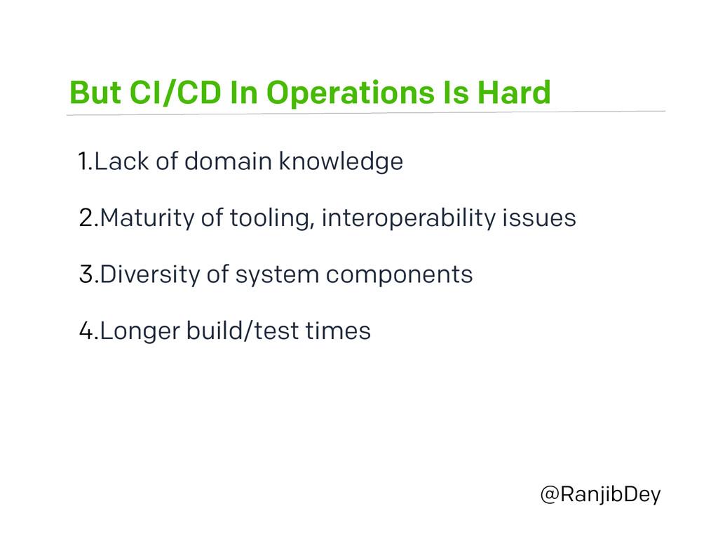 But CI/CD In Operations Is Hard @RanjibDey 1.La...
