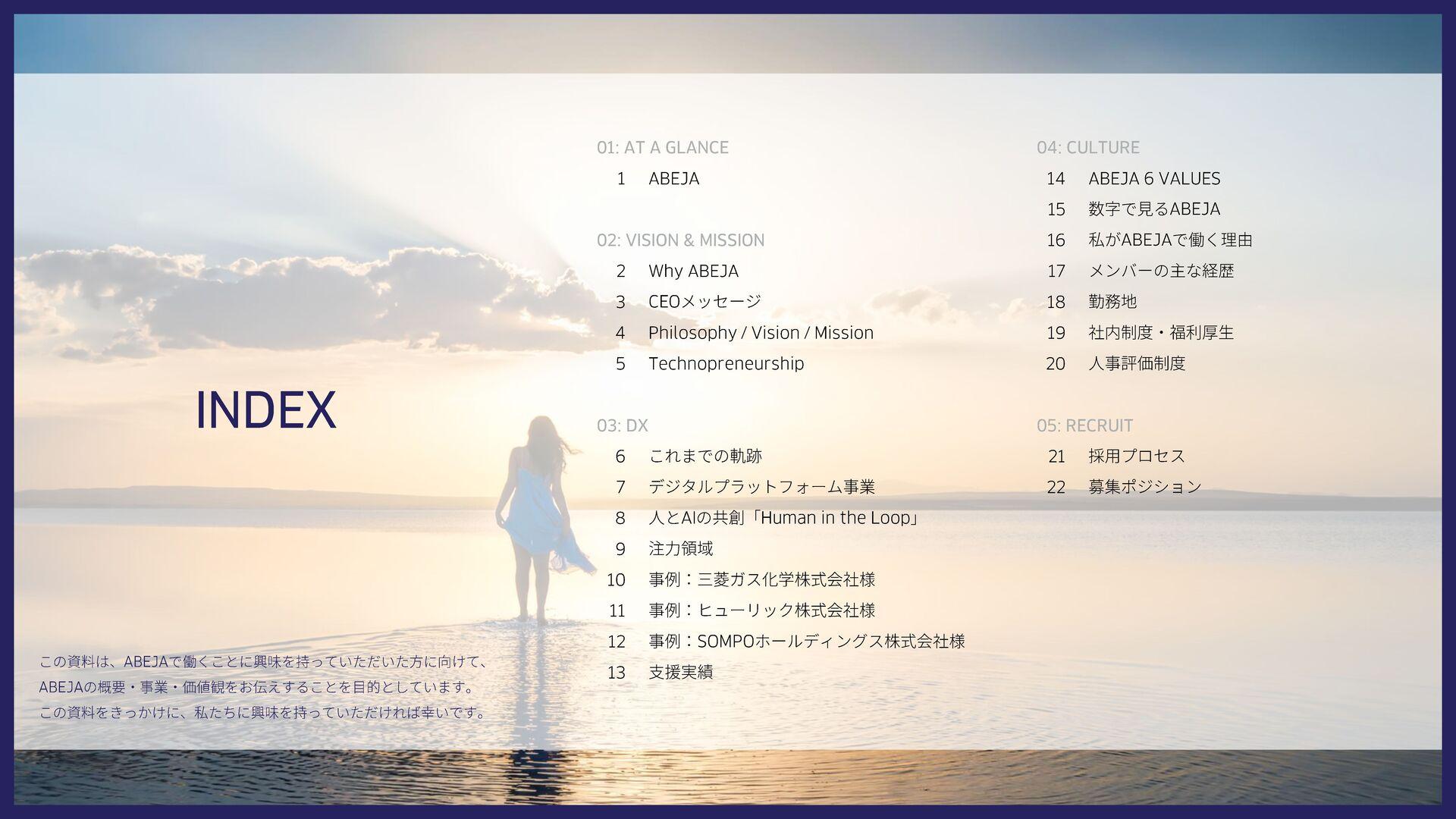 Contents. 1. Corporate Profile 2. Business 3. T...