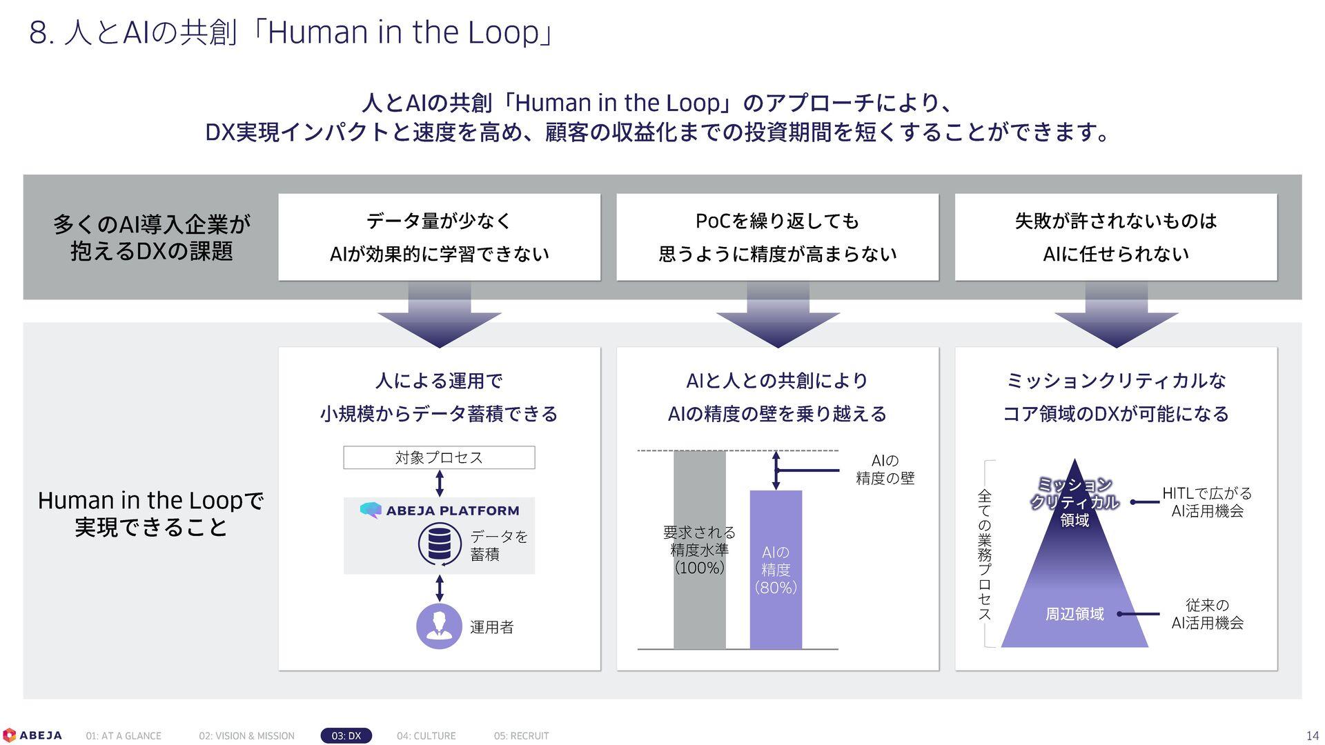 Denso International 様 日立物流 様 トプコン 様 ライン工の作業分析 ■...