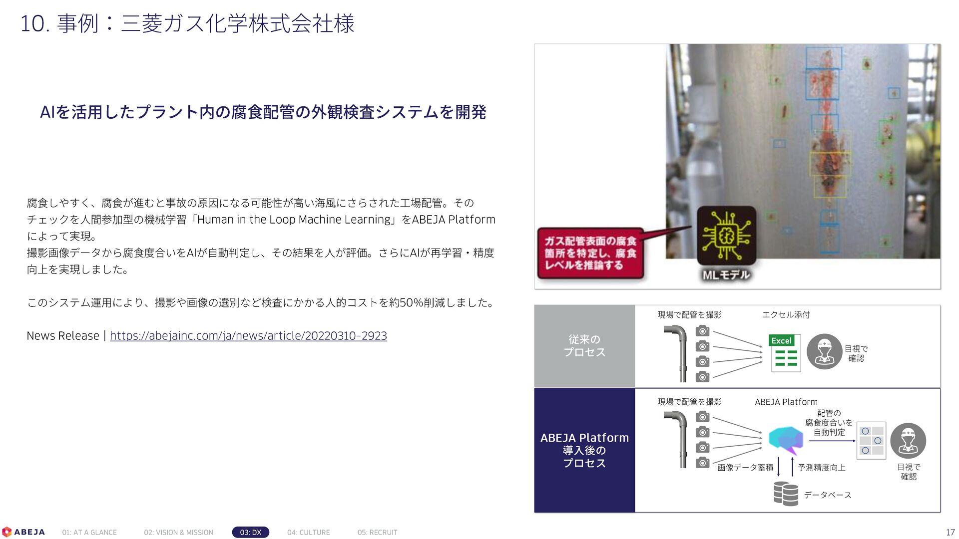 Confidential AIプロダクト事業部(ABEJA Platform) 17