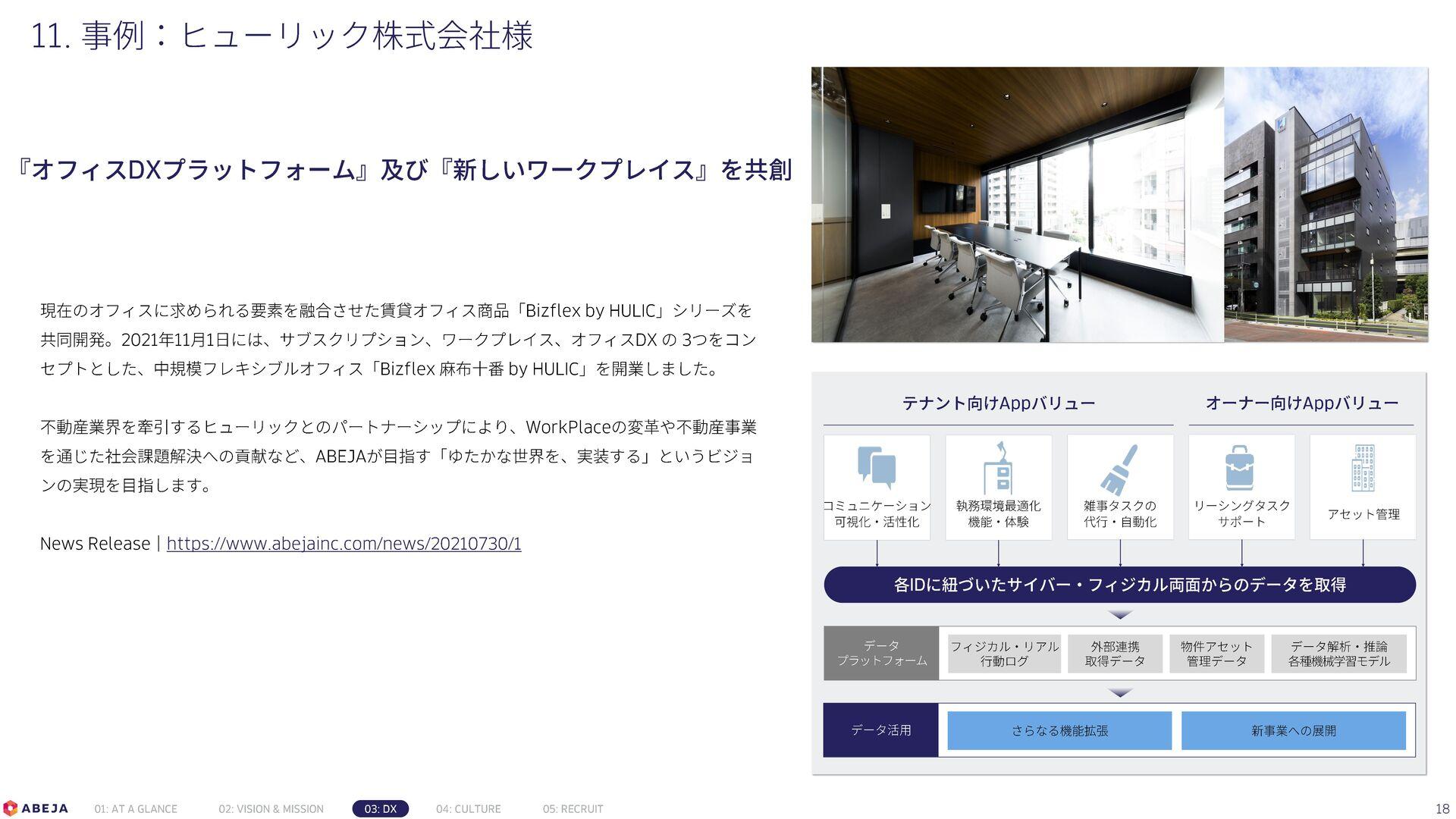 Confidential ABEJA Platformは、クライアントがDXを推進するために必...