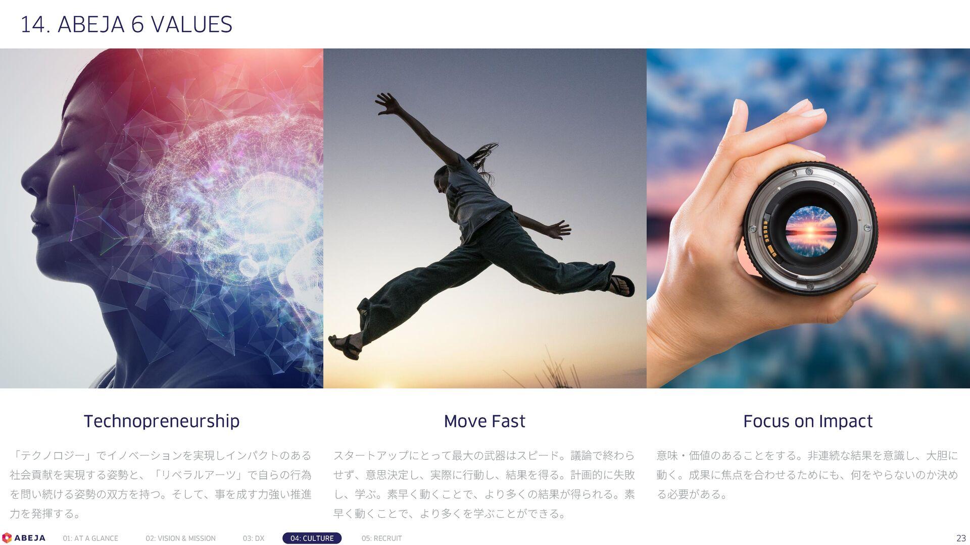 23 Team&Culture: 働き方&組織文化