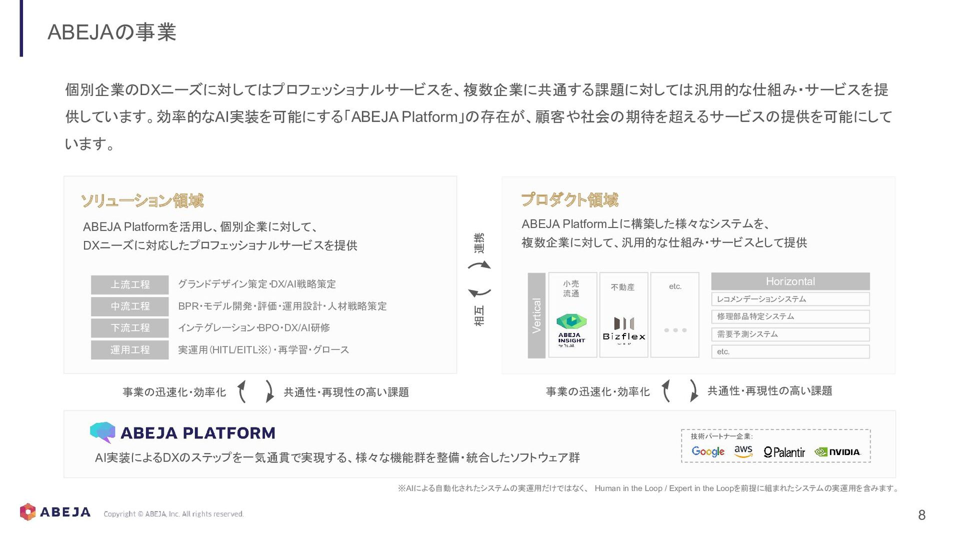 8 Google、NDIVIAなどのグローバル企業から日本国内初出資を受けていることに加え、S...