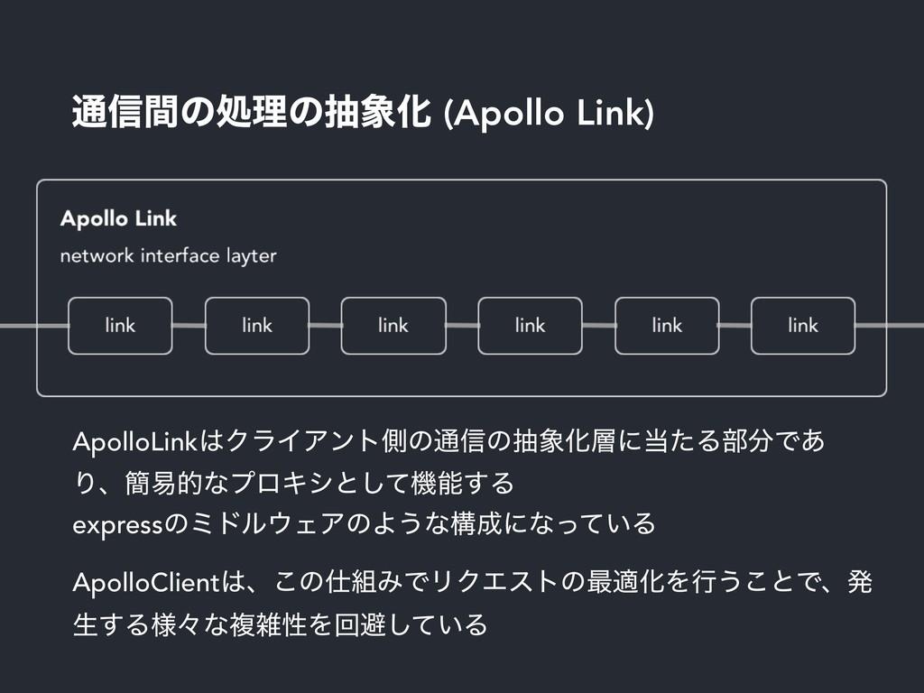௨৴ؒͷॲཧͷநԽ (Apollo Link) ApolloLinkΫϥΠΞϯτଆͷ௨৴ͷ...