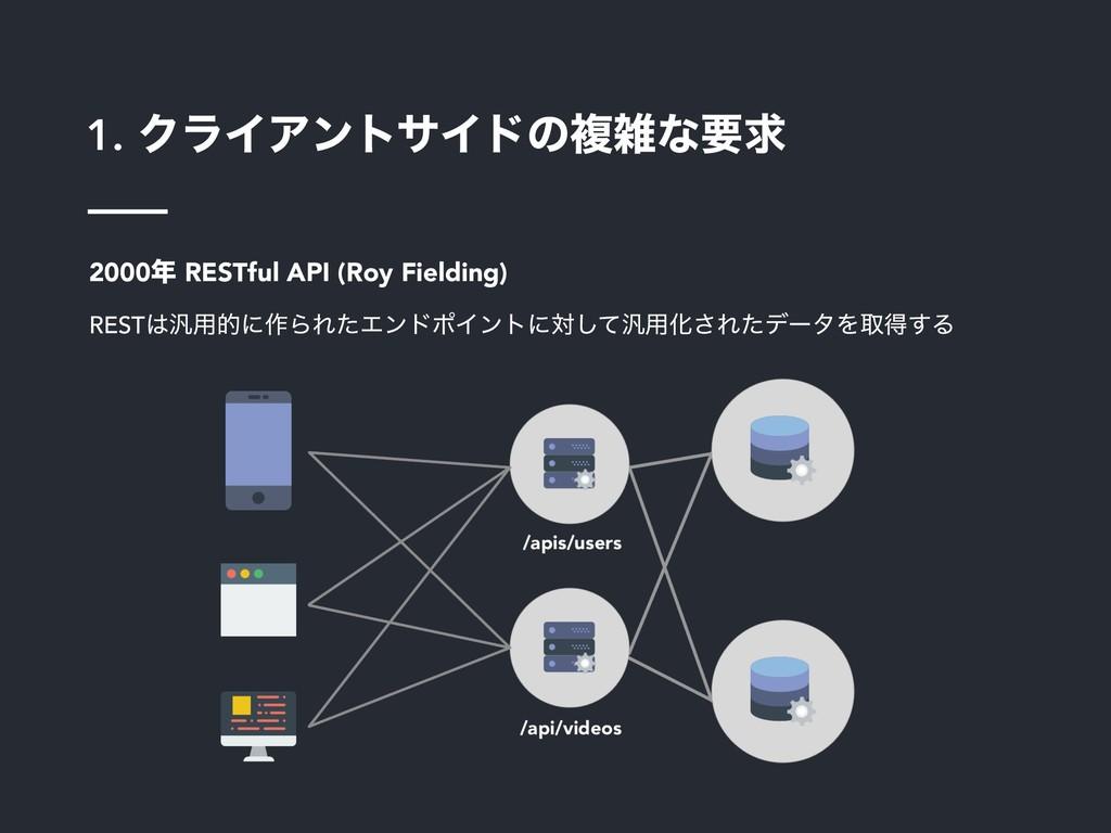 1. ΫϥΠΞϯταΠυͷෳͳཁٻ 2000 RESTful API (Roy Field...